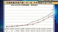 中国电影市场产值一天一亿  今年票房已达118亿 首都经济报道 150420