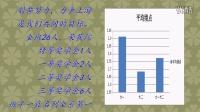 川北医学院中西医临床系2013级第一团支部