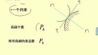 【机械原理】平面机构自由度的计算_标清