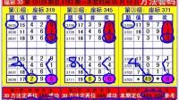 福彩3D第15129期总3783期《中09宝》彩票公开课堂