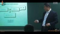 放心讲师景元利: 《营销技巧》授课视频片段