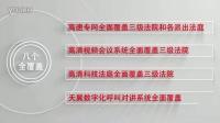 适合做公司政府机关栏目的AE字幕包装模版