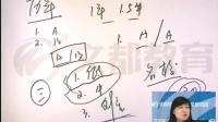 2016考研西医综合导学班生理学《顾艳南》01