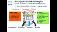 Virtual Approach to Predict Heat Rejection of Combustion Engines  By Gerald Seid