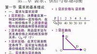 西方经济学(微关)教学视频888zhenren-com.com_62.flv