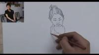 幼儿绘画入门先学啥 幼儿画画入门简笔画图片