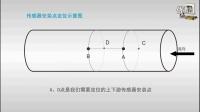 南控2015款插入式传感器安装视频说明-最终-中性