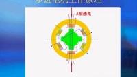 三菱PLC 步进控制系统的应用 视频教程 程子华 全5讲-CAD教程网