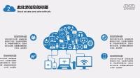 互联网金融电子商务互联网+PPT模版