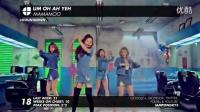 视频: KOUNTDOWN [August 2015 Week 4]_久游在线娱乐平台高点号发放2657153386-厘模式平台_
