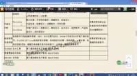 计算机应用 办公自动化 淘宝美工 电子商务 CAD TS16949 质量