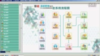 视频: QQ197492387最新鼎捷易助8.1&易助8.0系统全模块无限人版注册机破解版制造业ERP专家
