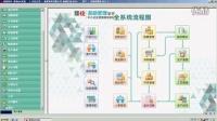 QQ197492387最新鼎捷易助8.1&易助8.0系统全模块无限人版注册机破解版制造业ERP专家