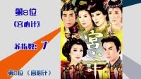 十大精品玛丽苏电视剧云中歌上榜 21