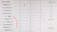 广州装修公司40余个泛关键词排名百度首页,万博桥生装饰官方网站站长工具数据