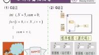 李辉 | For循环结构 (flash)