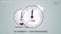 保险产品介绍 飞碟说 壹读风格 病毒视频 动力工作室 QQ:583330726