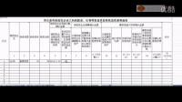 视频: 《符合条件的居民企业之间的股息、红利等权益性投资收益优惠明细表》填报说明