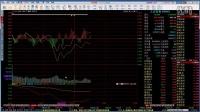 炒股软件哪个最好 如何学会炒股 怎样炒股