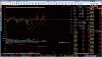 炒股软件排名 如何学会炒股 手机炒股模拟软件
