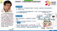 WW44-1029-固态硬盘在行业中的应用分析