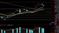 股市百个为什么(27):为什么股票分析软件做成三图式?