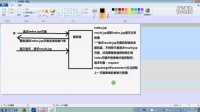 TP04 数据交互之request对象(看不清?进腾讯课堂http://libo.ke.qq.com/)