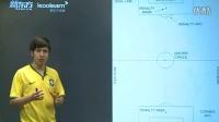 世界杯足球规则英文全攻略_标清