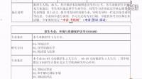 2016年北京大学自然资源法学考博参考书真题试题申请考核制经验导师论文招生人数辅导班
