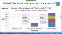 SSD加速器-英特尔高速缓存加速软件(CAS)介绍
