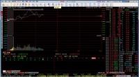 如何在网上炒股 如何判断股票的头部 炒股软件下载