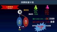 全景视频视频: 如何QQ分组,注册成QQ会员