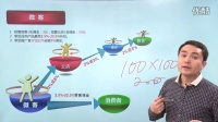 视频: 云百货http://www.yunbaihuo.cc:8080/index.php