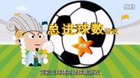 视频: 2016竞彩足球游戏投注技巧