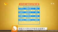 湖南2015年GDP排名全国第九 午间新闻 160219