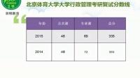 2016年北京体育大学行政管理专业考研复试资料面试问题复试辅导班学长经验
