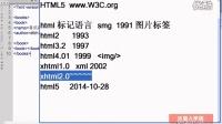 视频: 初始html501-01-火星人