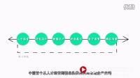 视频: 时尚智造小镇 特色小镇招商规划宣传片 三维动画片