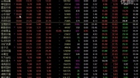 新股民0基础学习股票最少要多少钱,只要三天就能成为股市高手