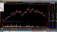 视频 股票中支撑位压力位是什么意思?上