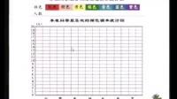 中南、华北八省区第二届小学数学《统计》优质课优质课教学视频