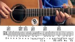 左轮民谣吉他教学NO.144《BEYOND海阔天空》