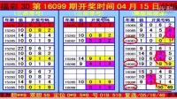 福彩3D第16099期《中彩网》彩票分享课堂