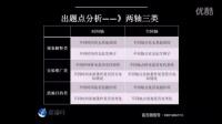 考满分417RUN:GMAT逻辑—黄河清