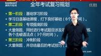 2017年日语考研专业课视频课程