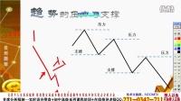 现货白银原油投资视频 短线交易法 压力和支撑点怎么看 趋势交易 k线图分析