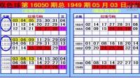 双色球第16050期总1949期《中09宝》彩票分享课堂