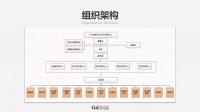 视频: 深文所招商代理开户-广东创意文化产权交易中心招商代理开户