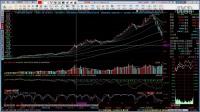 股票技术分析左侧交易和右侧交易学习炒股的软件