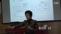 精彩短片 杨梅博士授课视频1--中国集团管控实战专家- 集团
